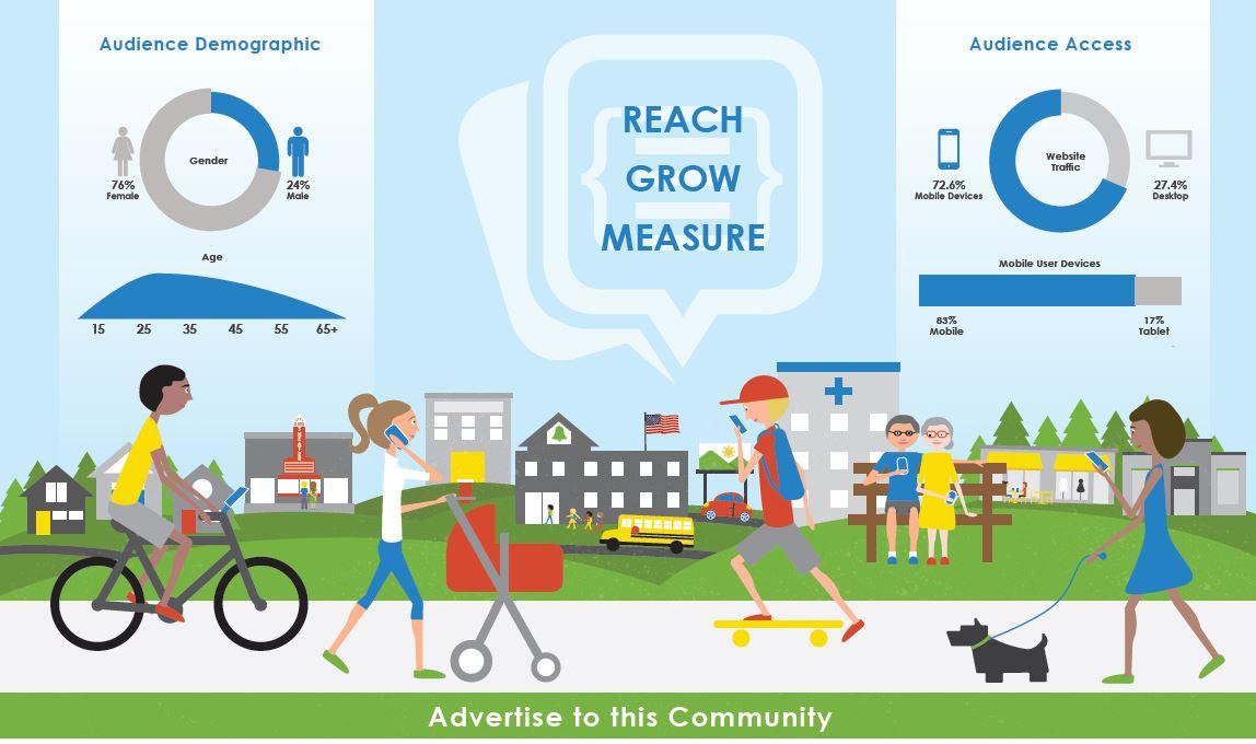 community social network advertising diagram 2-28-2016